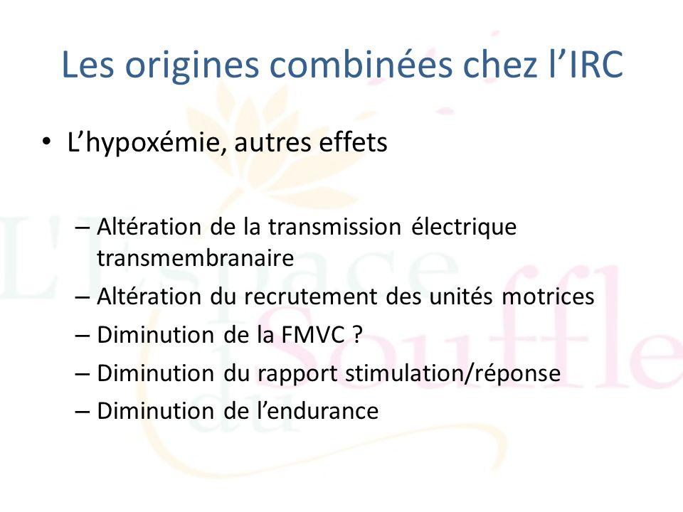 Les origines combinées chez lIRC Lhypoxémie, autres effets – Altération de la transmission électrique transmembranaire – Altération du recrutement des