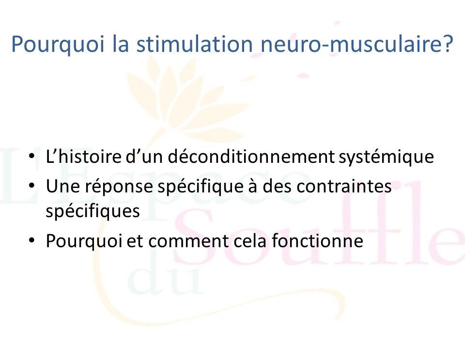 Pourquoi la stimulation neuro-musculaire? Lhistoire dun déconditionnement systémique Une réponse spécifique à des contraintes spécifiques Pourquoi et
