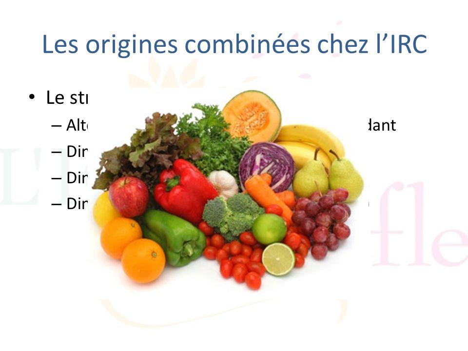 Les origines combinées chez lIRC Le stress oxydatif: – Altération de la balance oxydant/antioxydant – Diminution de lendurance – Diminution de la forc