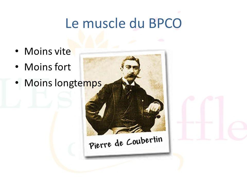Le muscle du BPCO Moins vite Moins fort Moins longtemps