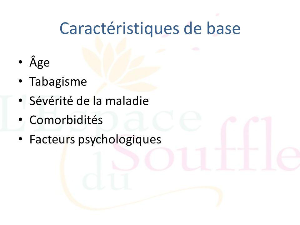 Caractéristiques de base Âge Tabagisme Sévérité de la maladie Comorbidités Facteurs psychologiques