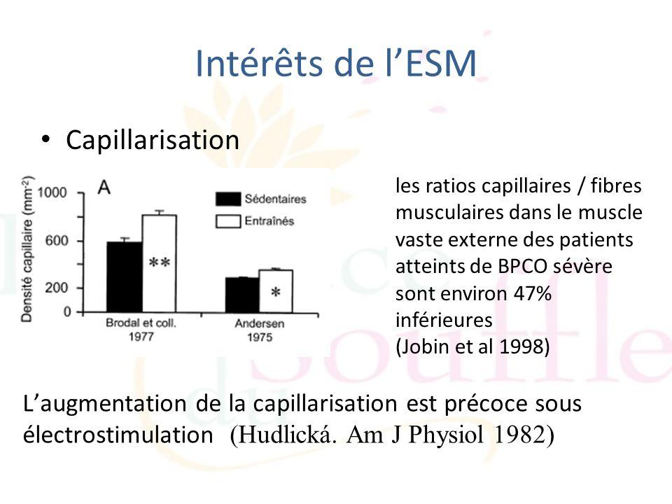 Intérêts de lESM Capillarisation Laugmentation de la capillarisation est précoce sous électrostimulation (Hudlická. Am J Physiol 1982) les ratios capi