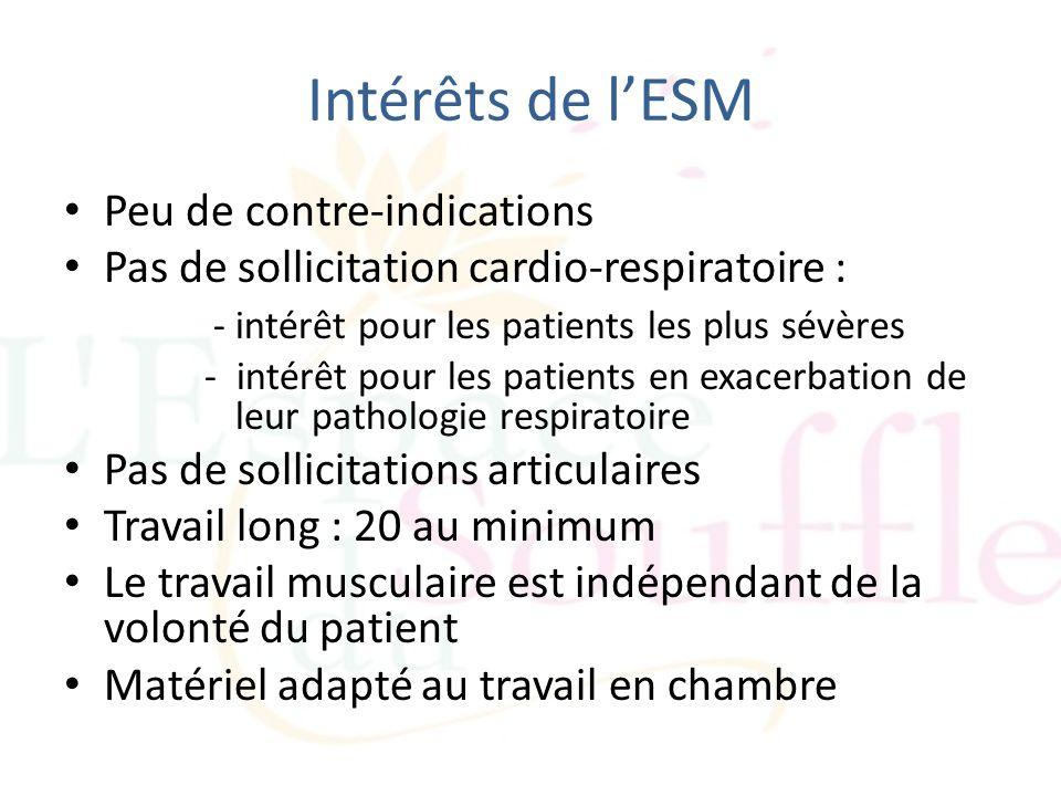 Intérêts de lESM Peu de contre-indications Pas de sollicitation cardio-respiratoire : - intérêt pour les patients les plus sévères - intérêt pour les