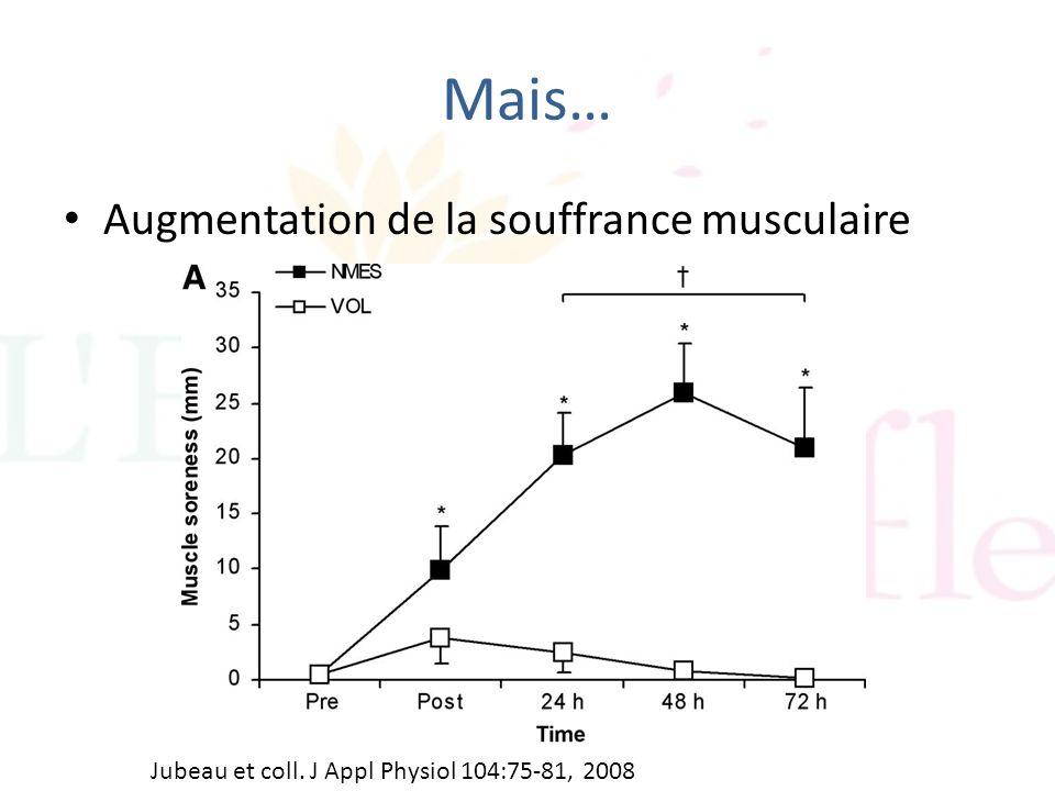 Mais… Augmentation de la souffrance musculaire Jubeau et coll. J Appl Physiol 104:75-81, 2008