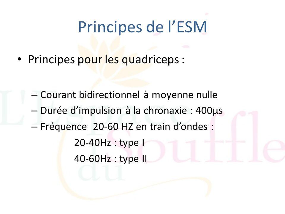 Principes de lESM Principes pour les quadriceps : – Courant bidirectionnel à moyenne nulle – Durée dimpulsion à la chronaxie : 400µs – Fréquence 20-60