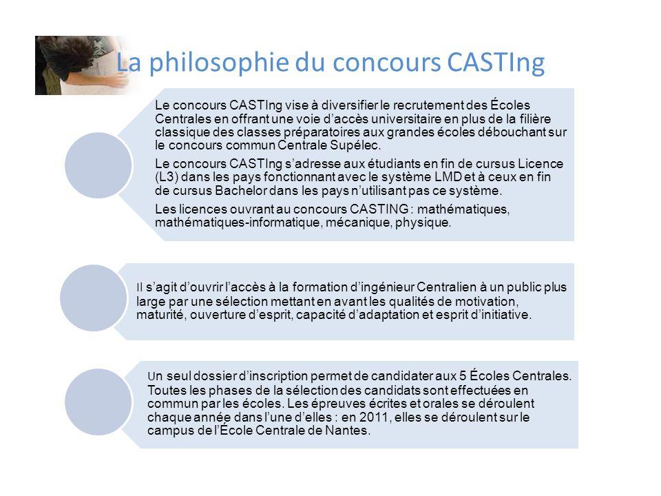 La philosophie du concours CASTIng Le concours CASTIng vise à diversifier le recrutement des Écoles Centrales en offrant une voie daccès universitaire