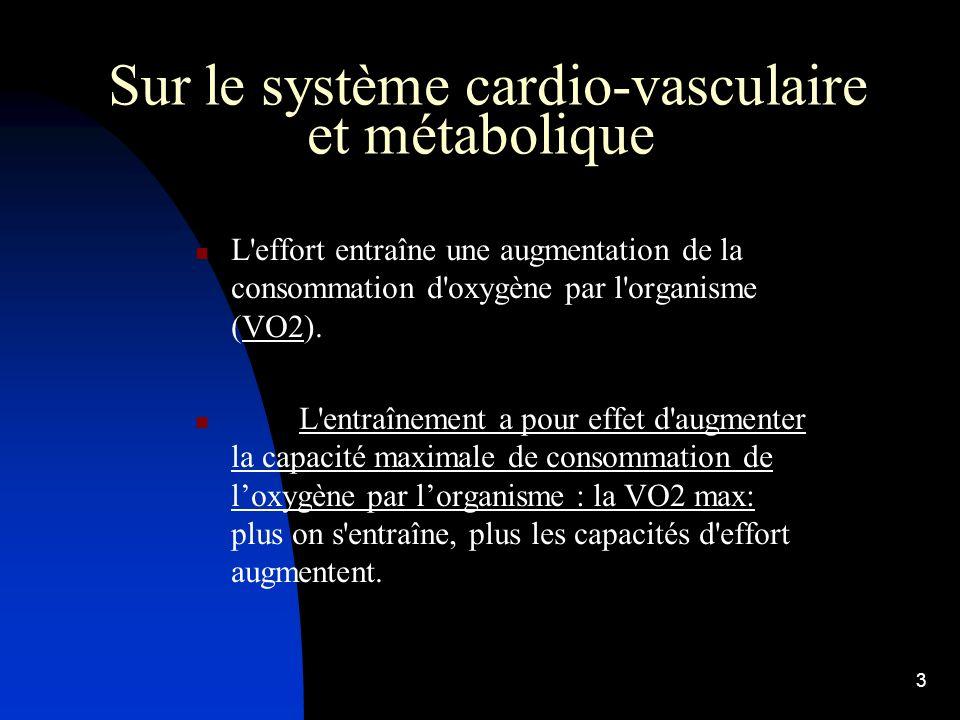 2 Bienfaits du sport et de lexercice physique régulier Sur le système cardio-vasculaire et métabolique Sur le système respiratoire Sur lappareil locomoteur Sur lhumeur Sur le vieillissement