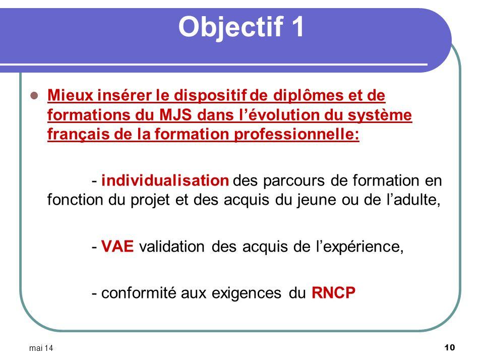 mai 14 10 Objectif 1 Mieux insérer le dispositif de diplômes et de formations du MJS dans lévolution du système français de la formation professionnel