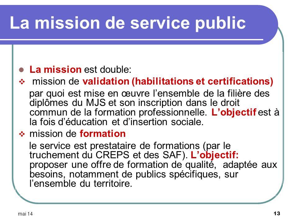 mai 14 13 La mission de service public La mission est double: mission de validation (habilitations et certifications) par quoi est mise en œuvre lense
