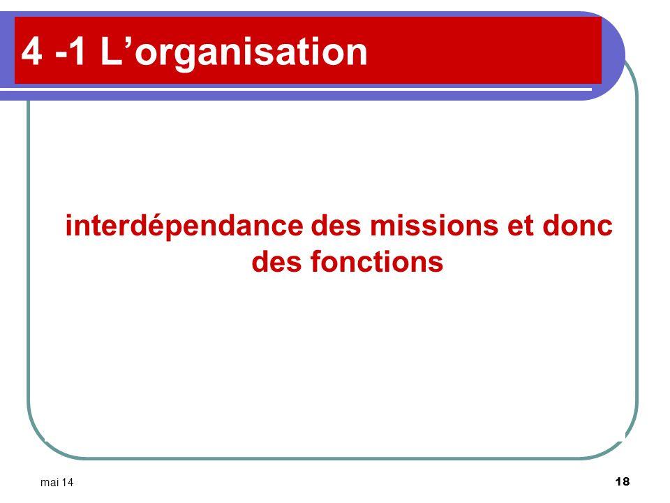 mai 14 18 4 -1 Lorganisation interdépendance des missions et donc des fonctions