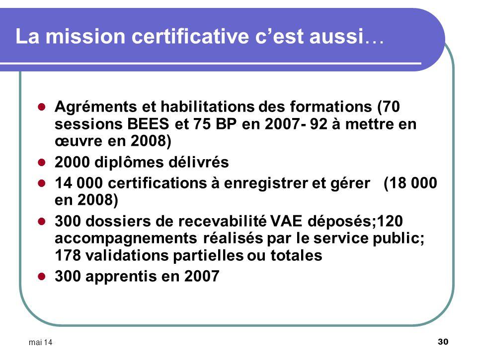 mai 14 30 La mission certificative cest aussi… Agréments et habilitations des formations (70 sessions BEES et 75 BP en 2007- 92 à mettre en œuvre en 2