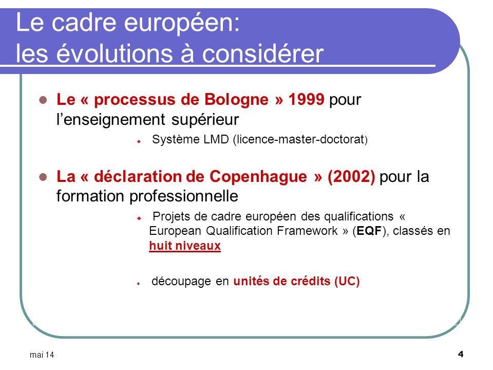 mai 14 4 Le cadre européen: les évolutions à considérer Le « processus de Bologne » 1999 pour lenseignement supérieur Système LMD (licence-master-doct