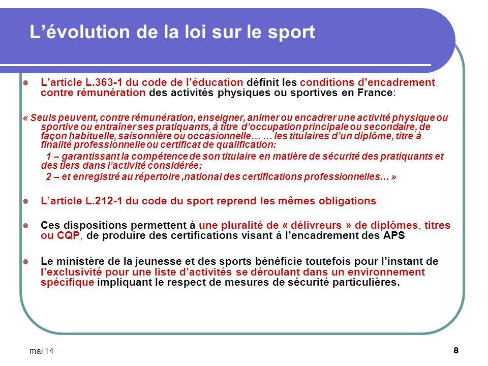 mai 14 8 Lévolution de la loi sur le sport Larticle L.363-1 du code de léducation définit les conditions dencadrement contre rémunération des activité