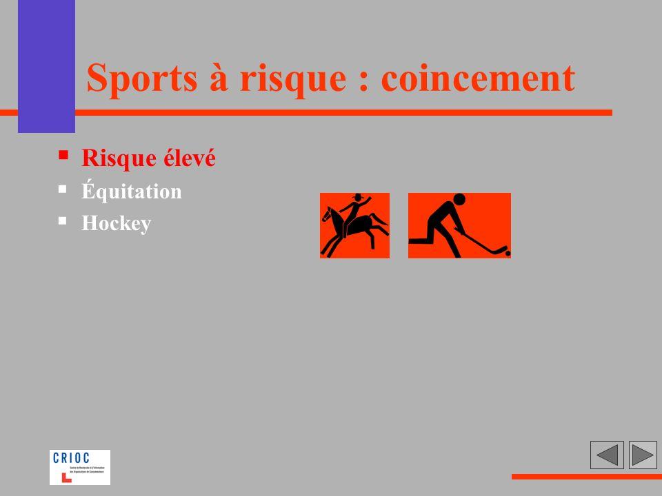Sports à risque : coincement Risque élevé Équitation Hockey