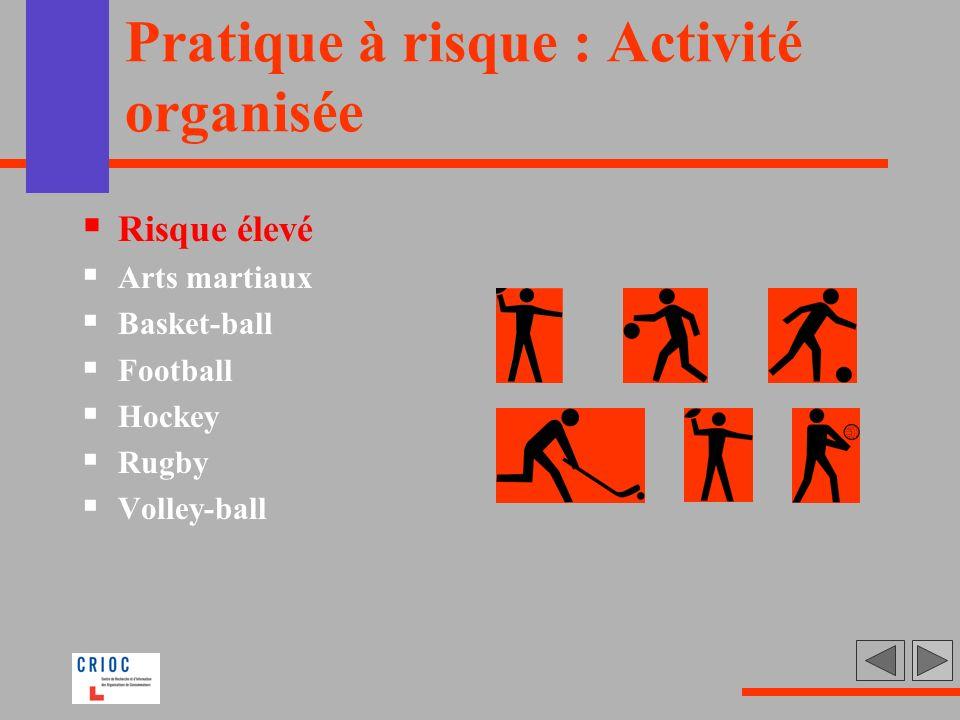 Pratique à risque : Activité organisée Risque élevé Arts martiaux Basket-ball Football Hockey Rugby Volley-ball