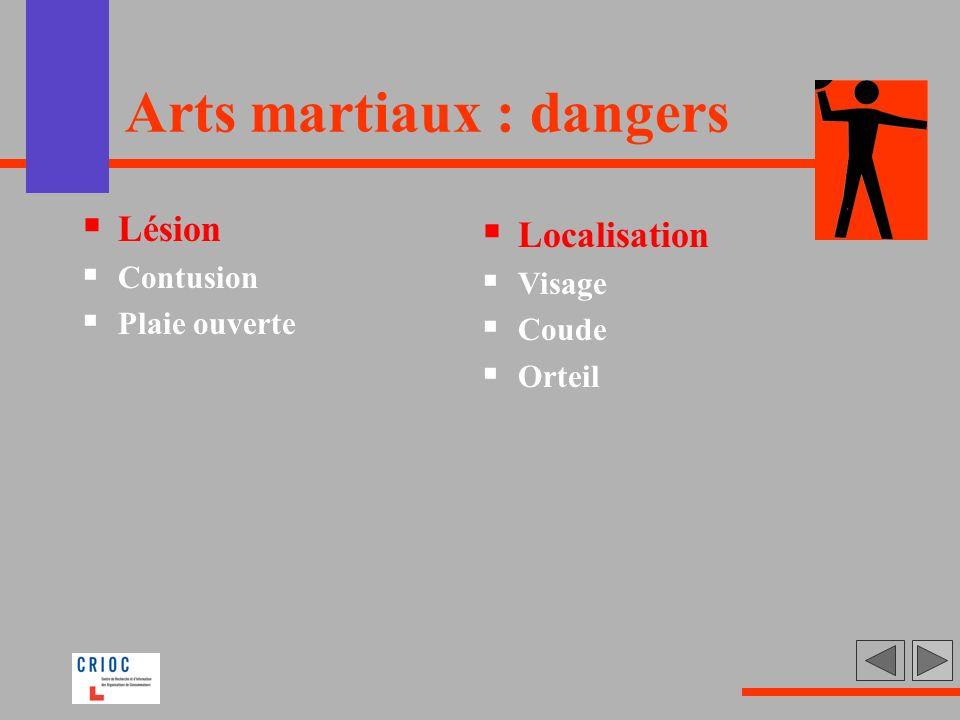 Arts martiaux : dangers Lésion Contusion Plaie ouverte Localisation Visage Coude Orteil