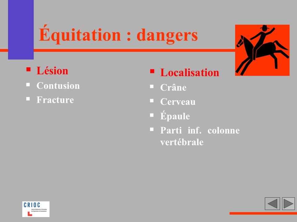 Équitation : dangers Lésion Contusion Fracture Localisation Crâne Cerveau Épaule Parti inf. colonne vertébrale