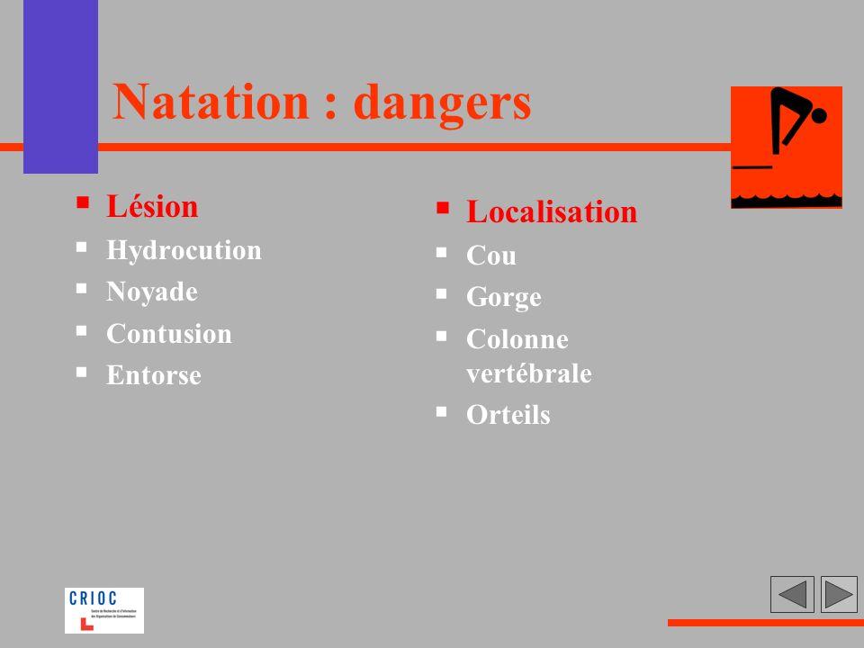 Natation : dangers Lésion Hydrocution Noyade Contusion Entorse Localisation Cou Gorge Colonne vertébrale Orteils