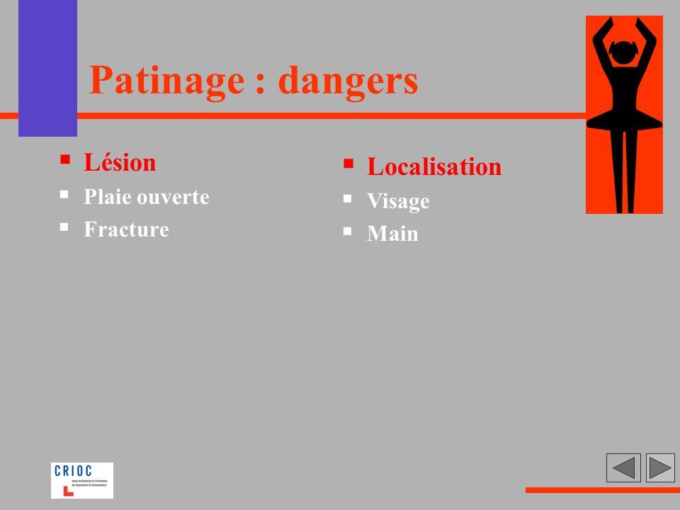 Patinage : dangers Lésion Plaie ouverte Fracture Localisation Visage Main
