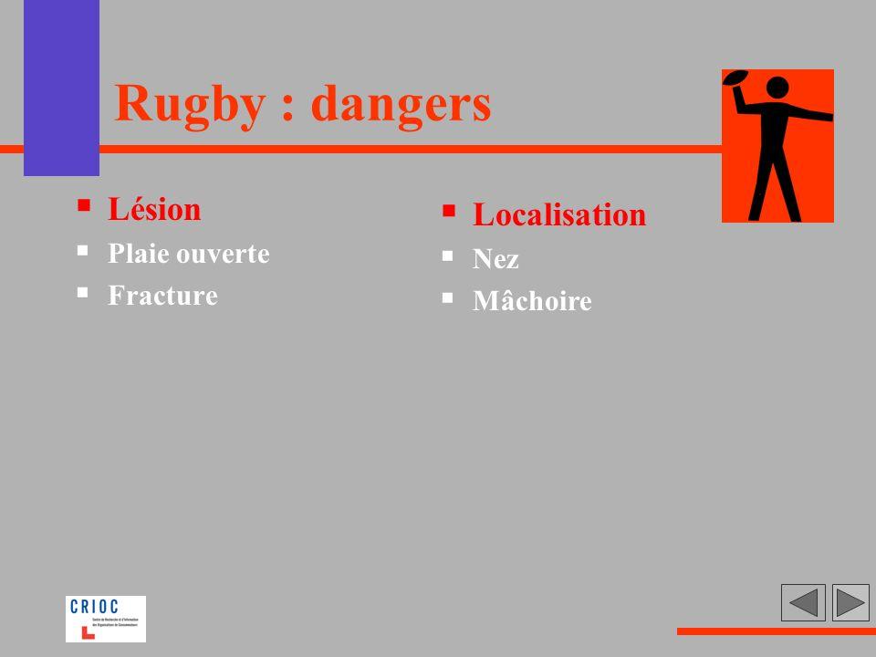 Rugby : dangers Lésion Plaie ouverte Fracture Localisation Nez Mâchoire