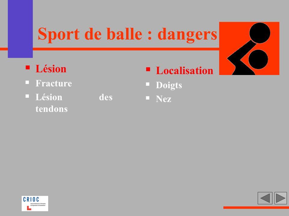 Sport de balle : dangers Lésion Fracture Lésion des tendons Localisation Doigts Nez