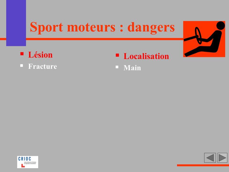 Sport moteurs : dangers Lésion Fracture Localisation Main