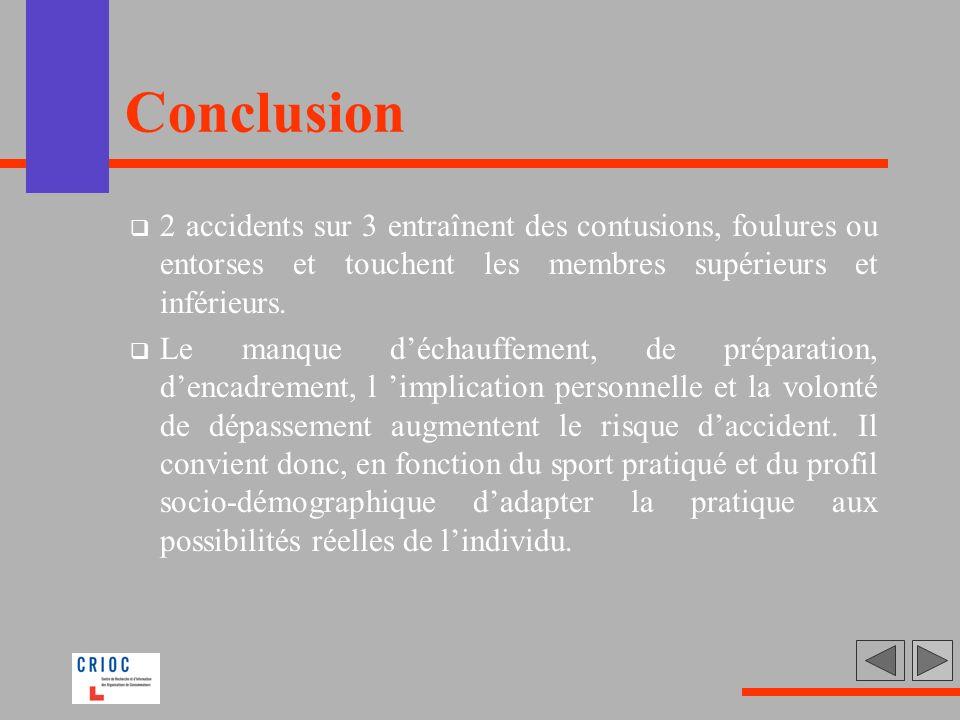 Conclusion 2 accidents sur 3 entraînent des contusions, foulures ou entorses et touchent les membres supérieurs et inférieurs. Le manque déchauffement