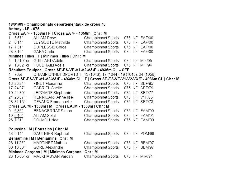 18/01/09 - Championnats départementaux de cross 75 Antony - I-F - 075 Cross EA /F - 1358m | F | Cross EA /F - 1358m | Chr : M 15'57''ALLAM RoseChampio