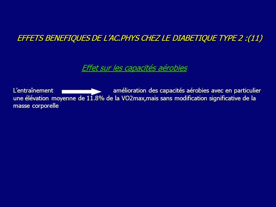 EFFETS BENEFIQUES DE LAC.PHYS CHEZ LE DIABETIQUE TYPE 2 :(11) EFFETS BENEFIQUES DE LAC.PHYS CHEZ LE DIABETIQUE TYPE 2 :(11) Effet sur les capacités aérobies Lentraînementamélioration des capacités aérobies avec en particulier une élévation moyenne de 11.8% de la VO2max,mais sans modification significative de la masse corporelle