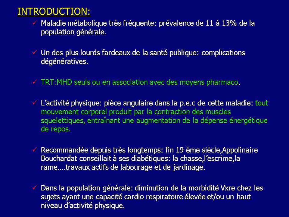 QUEL TYPE DACTIVITÉ PHYSIQUE EXERCÉ PAR LE DIABÉTIQUE TYPE 2?(4) La fréquence minimale recommandée Etude suédoise publiée en 2006 sur le Diabetes Research and Clinical Practice: Etude suédoise publiée en 2006 sur le Diabetes Research and Clinical Practice: activité physique équivalente à 45 mn de marche 3x/semaine peut être suffisante chez le diabétique type 2 pour: améliorer la PAS et la PAD; améliorer la PAS et la PAD; améliorer la dyslipidémie; améliorer la dyslipidémie; améliorer le BMI améliorer le BMI