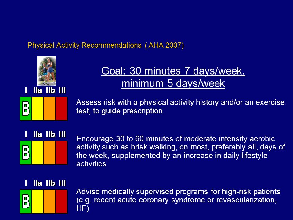 Physical Activity Recommendations ( AHA 2007) Assess risk with a physical activity history and/or an exercise test, to guide prescription Encourage 30