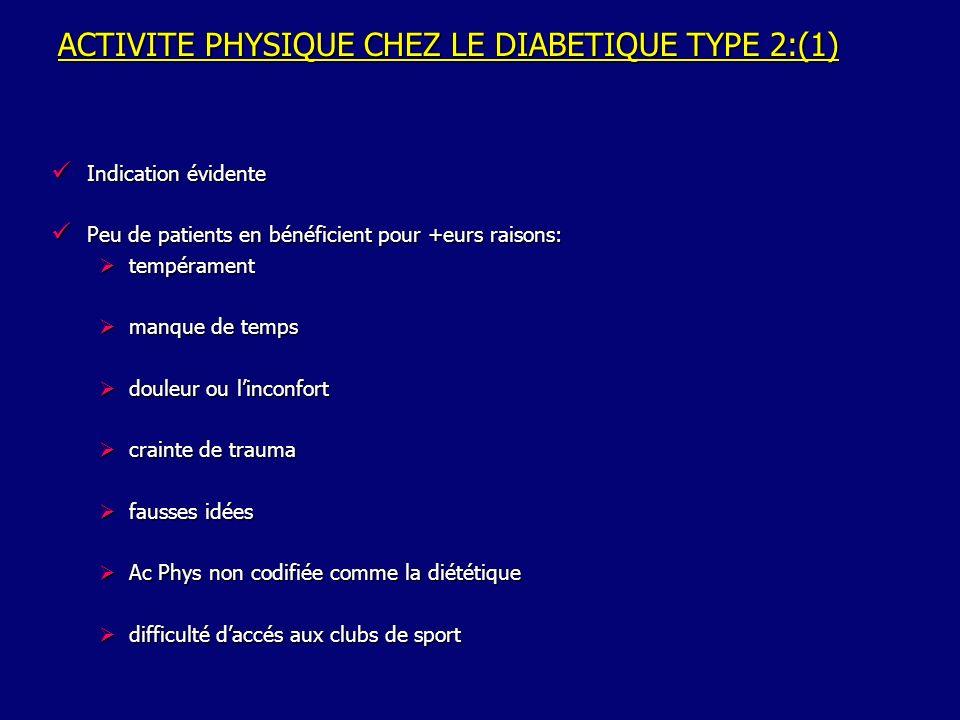 ACTIVITE PHYSIQUE CHEZ LE DIABETIQUE TYPE 2:(2) EFFETS BENEFIQUES DE LAC.PHYS CHEZ LE DIABETIQUE TYPE 2 :(1) Sur le métabolisme du glucose Exercice réalisé en aigu un effet hypoglycémiant plus important chez le diabétique type 2 que chez le sujet sain linsulinorésistance(-10 à – 60%) production hépatique du glucose Ac Phys régulière Amélioration transport et utilisation du glucose musculaire
