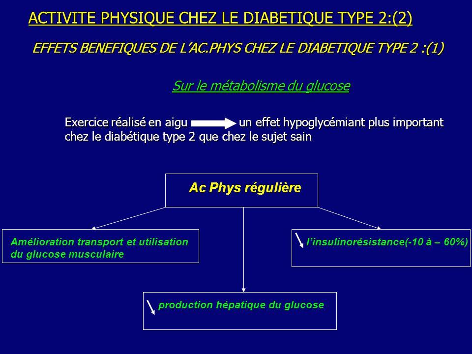 QUEL TYPE DACTIVITÉ PHYSIQUE EXERCÉ PAR LE DIABÉTIQUE TYPE 2?(1) Toujours envisagée après évaluation médicale:type et intensité de lactivité en tenant compte des désirs du patient mais surtout de son état de santé