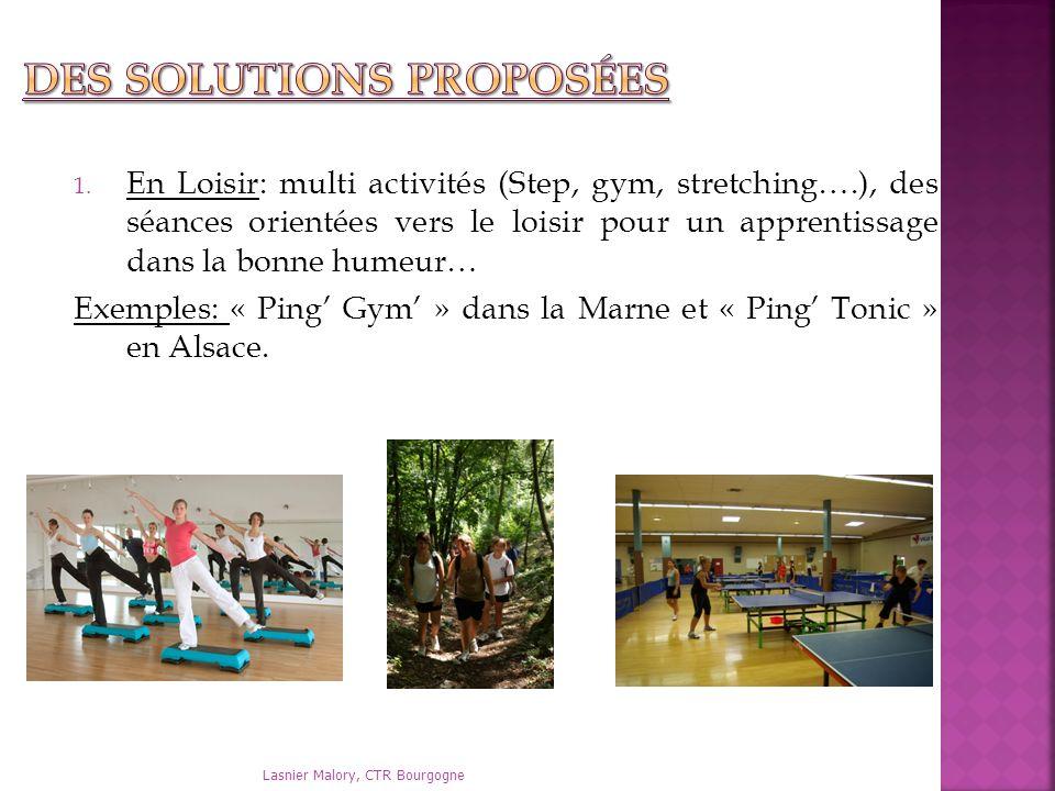 1. En Loisir: multi activités (Step, gym, stretching….), des séances orientées vers le loisir pour un apprentissage dans la bonne humeur… Exemples: «