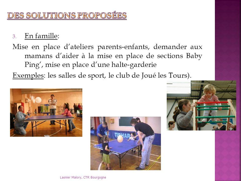 3. En famille: Mise en place dateliers parents-enfants, demander aux mamans daider à la mise en place de sections Baby Ping, mise en place dune halte-
