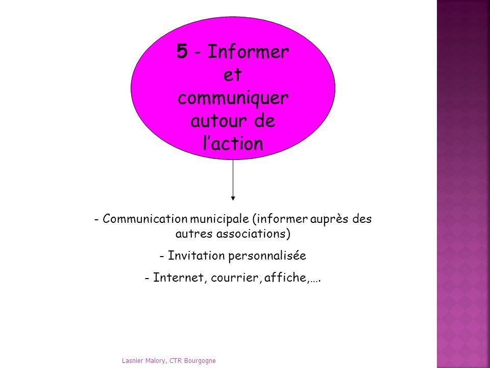 5 - Informer et communiquer autour de laction - Communication municipale (informer auprès des autres associations) - Invitation personnalisée - Intern