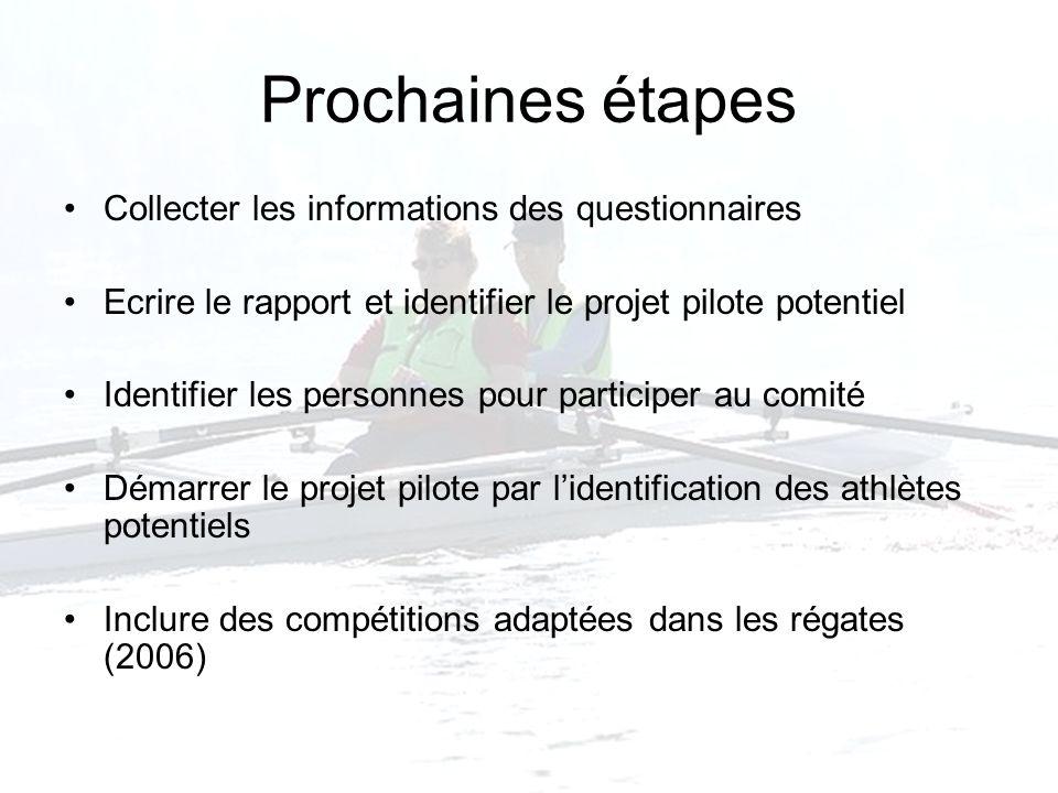 Prochaines étapes Collecter les informations des questionnaires Ecrire le rapport et identifier le projet pilote potentiel Identifier les personnes po