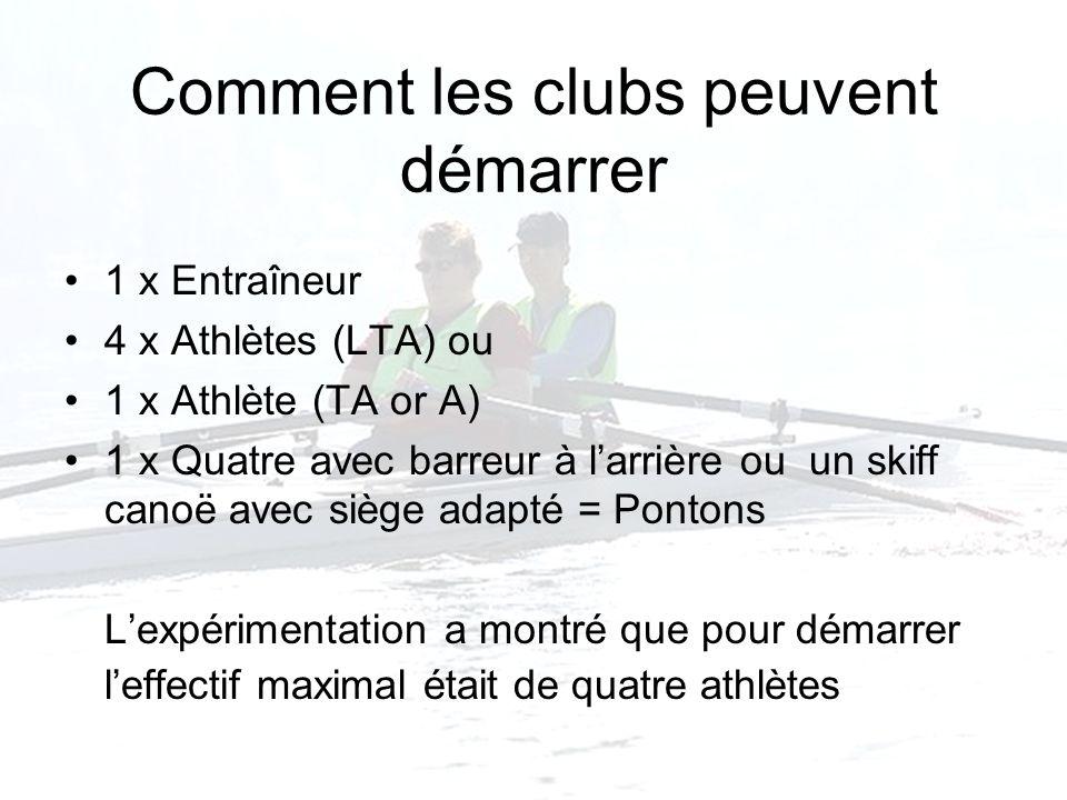 Comment les clubs peuvent démarrer 1 x Entraîneur 4 x Athlètes (LTA) ou 1 x Athlète (TA or A) 1 x Quatre avec barreur à larrière ou un skiff canoë avec siège adapté = Pontons Lexpérimentation a montré que pour démarrer leffectif maximal était de quatre athlètes