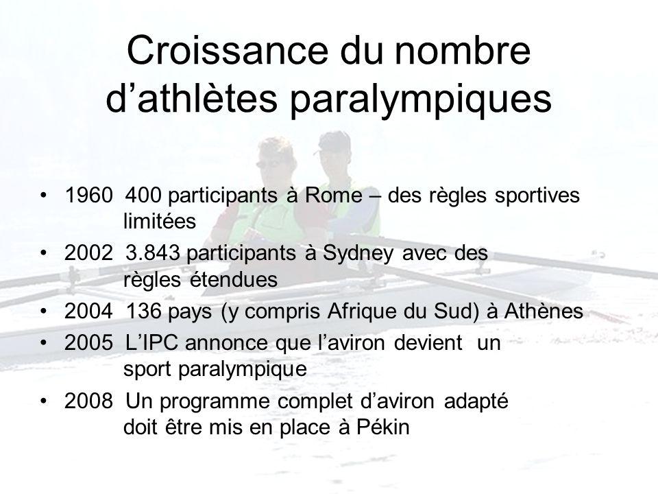 Croissance du nombre dathlètes paralympiques 1960 400 participants à Rome – des règles sportives limitées 2002 3.843 participants à Sydney avec des rè