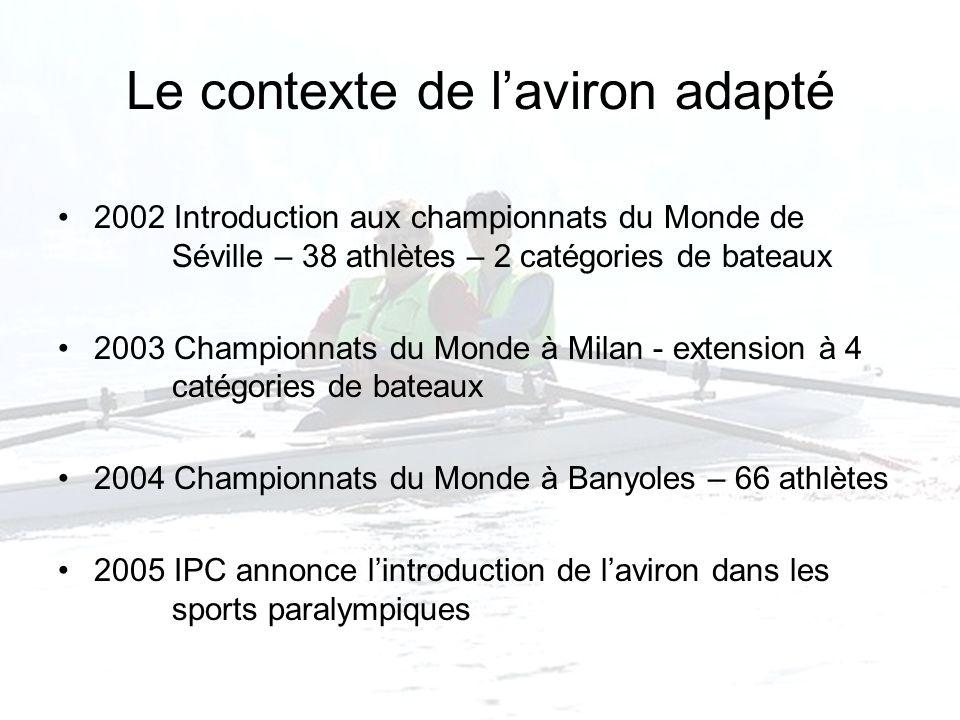 Le contexte de laviron adapté 2002 Introduction aux championnats du Monde de Séville – 38 athlètes – 2 catégories de bateaux 2003 Championnats du Monde à Milan - extension à 4 catégories de bateaux 2004 Championnats du Monde à Banyoles – 66 athlètes 2005 IPC annonce lintroduction de laviron dans les sports paralympiques