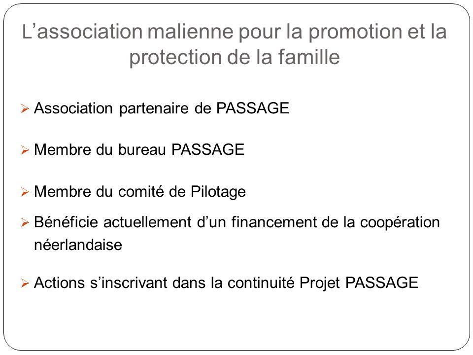 L association malienne pour la promotion et la protection de la famille Association partenaire de PASSAGE Membre du bureau PASSAGE Membre du comité de Pilotage Bénéficie actuellement dun financement de la coopération néerlandaise Actions sinscrivant dans la continuité Projet PASSAGE