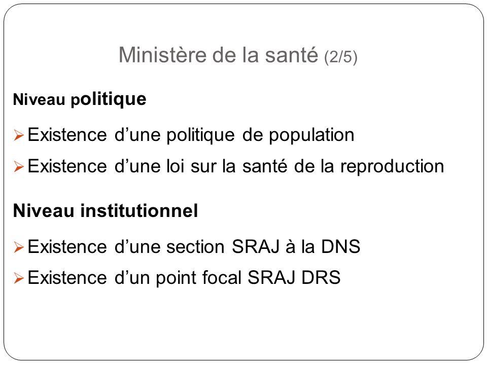 Ministère de la santé (2/5) Niveau p olitique Existence dune politique de population Existence dune loi sur la santé de la reproduction Niveau institutionnel Existence dune section SRAJ à la DNS Existence dun point focal SRAJ DRS