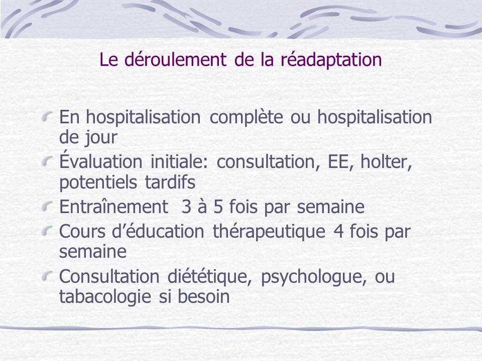 Le déroulement de la réadaptation consultation et épreuve deffort à mi parcours, permet de réajuster lentraînement, de dépister des complications.