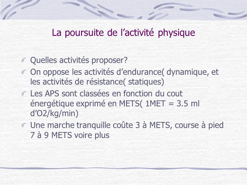Classification des APS, en fonction du coût énergétique Niveau 1: 3 à 5 METS « tranquille » marche 3 à 5km/h, pêche, jardinage, vélo loisir,golf Niveau 2: 5 à 7 METS »actif » Marche rapide, vélo 15km/h, natation lente, rameur, musculation douce, aerobic, stretching Niveau 3: 7 à 9 METS « sportif » randonnée 6kmh, course à pied(inf 10km/h),vélo 20km/h, natation, tennis, football, hors compétition Niveau 4: >9 METS « super sportif »: rugby, squash, sports de combat