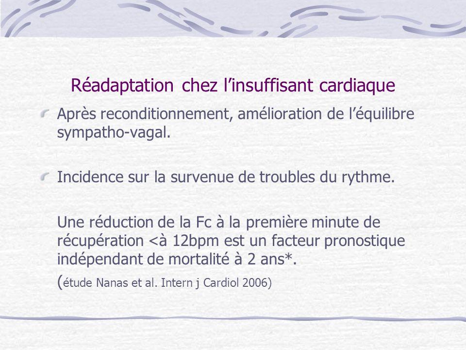 Réadaptation de linsuffisant cardiaque: indications Patients stabilisés en stade II ou III de la NYHA Après une première décompensation, ou idéalement avant, le patient bénéficiant dune information sur sa maladie et dune éducation.