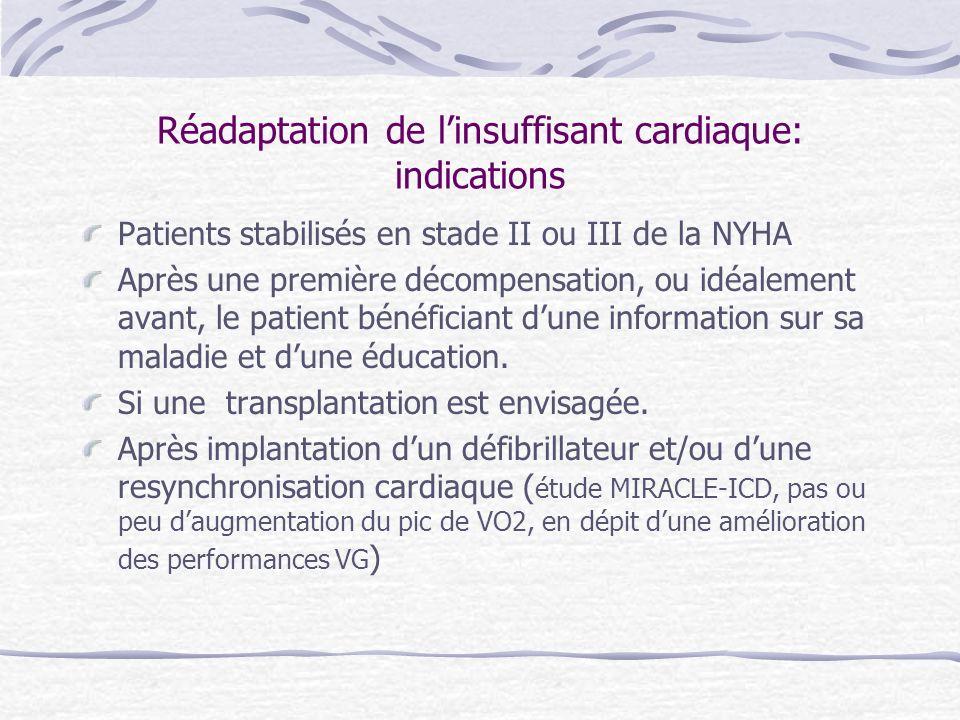 Effets bénéfiques de lentrainement associé à la resynchronisation Eur J cardiovas prev Rehabil 2006; 13:529-37