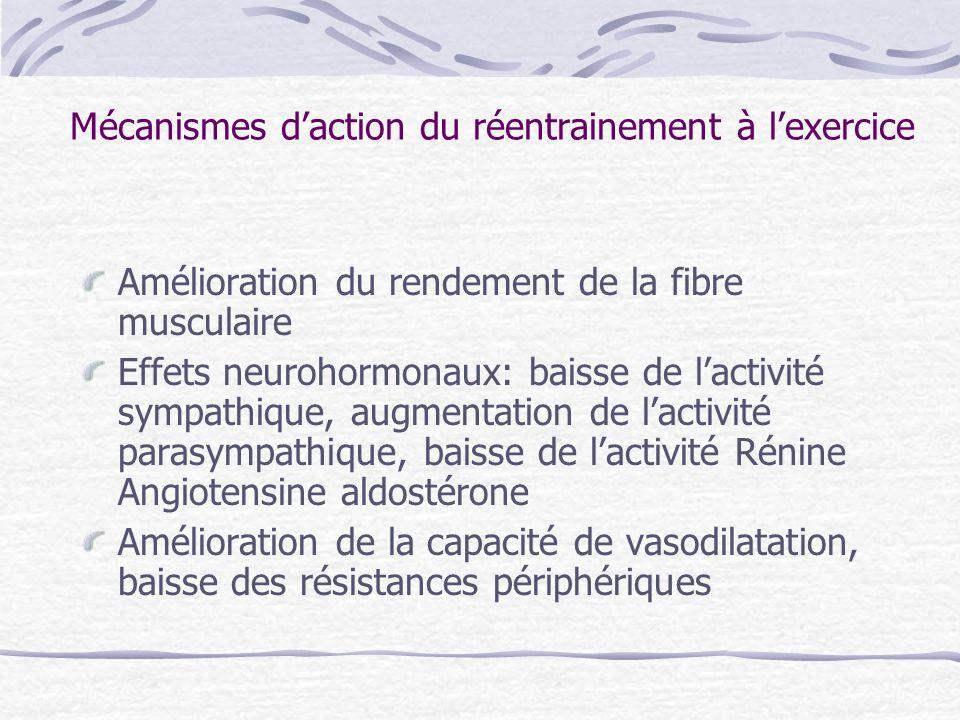 Mécanismes daction du réentrainement à lexercice Effets ventilatoires Effets métaboliques, amélioration du profil lipidique et diminution de linsulinorésistance