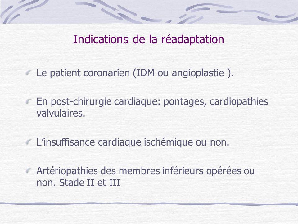 Les phases de la réadaptation Phase 1 : purement hospitalière débute le jour de lépisode aigu, consiste en une reprise de la marche, de la kinésithérapie respiratoire, etc.