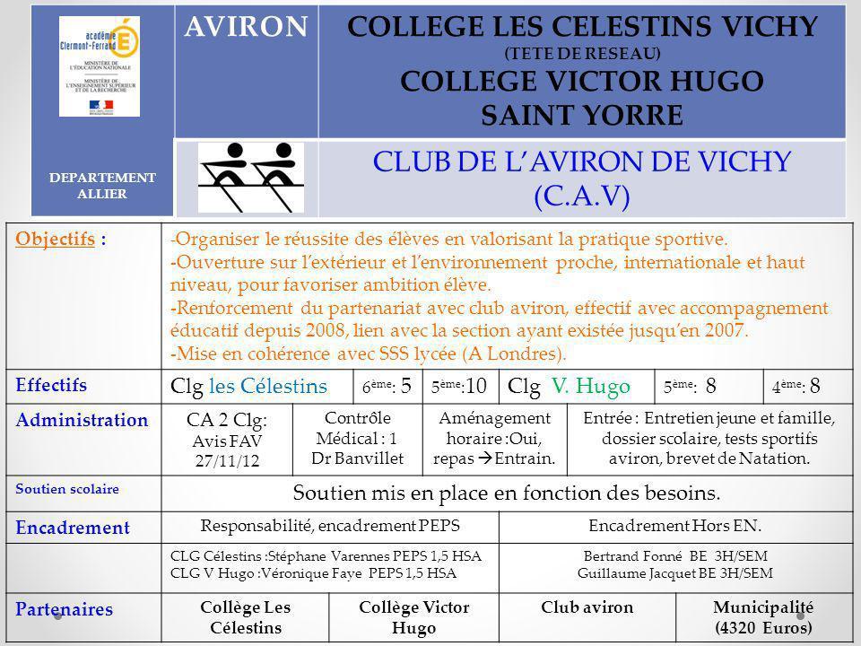 DEPARTEMENT ALLIER AVIRONCOLLEGE LES CELESTINS VICHY (TETE DE RESEAU) COLLEGE VICTOR HUGO SAINT YORRE CLUB DE LAVIRON DE VICHY (C.A.V) Objectifs : - Organiser le réussite des élèves en valorisant la pratique sportive.