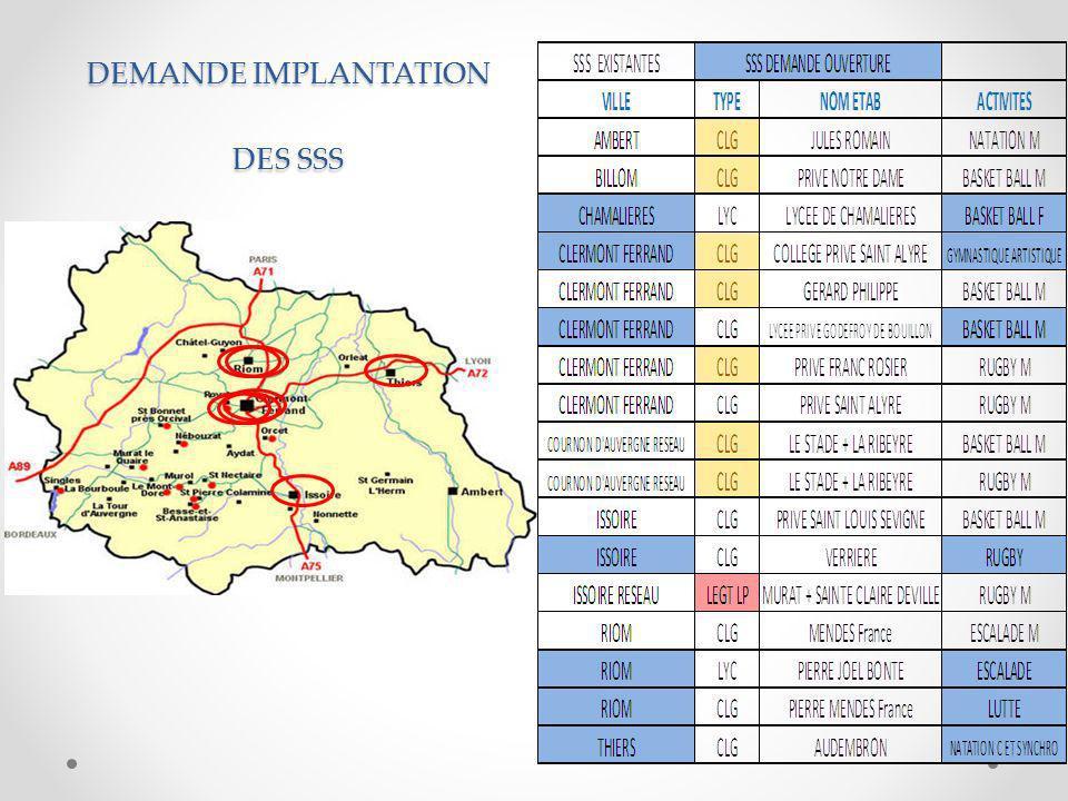 DEMANDE IMPLANTATION DES SSS